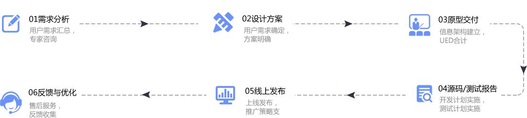 設計流程.png