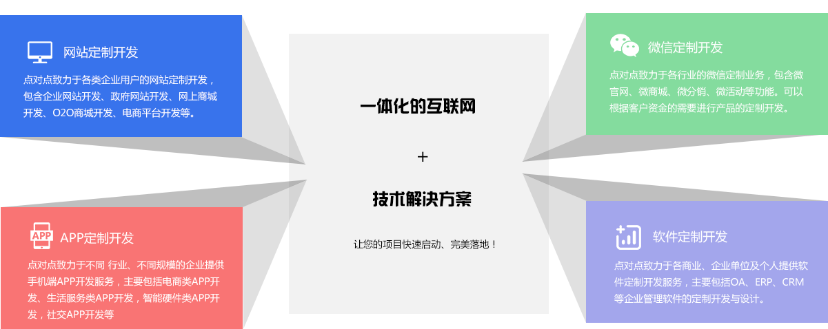 開發1.png